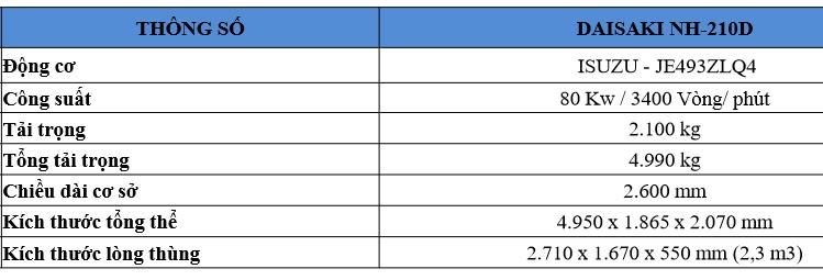 Thông số kỹ thuật xe ben 2t1